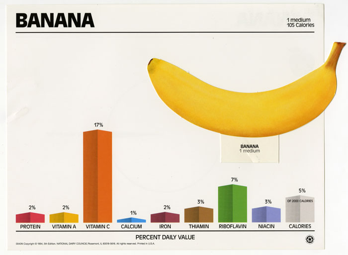 Banana food model and corresponding nutritional value card.