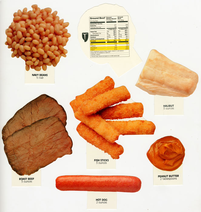 Food models used for the nutrition game on fat content. The food in descending order of calories from fat is: ground beef (162g), hot dog and peanut butter (both 144g), roast beef (117g), fish sticks (90g), halibut (18g), and navy beans (9g).